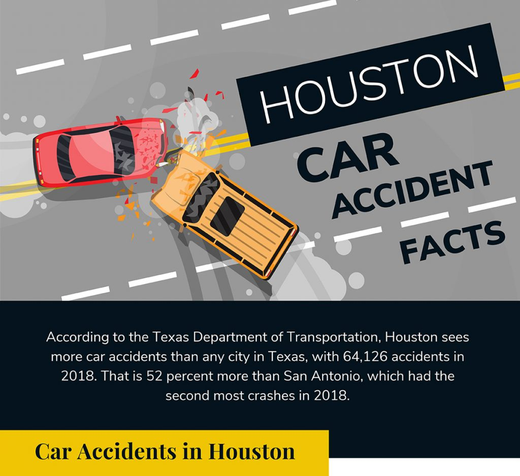 DLG Car Accident Infographic thumb