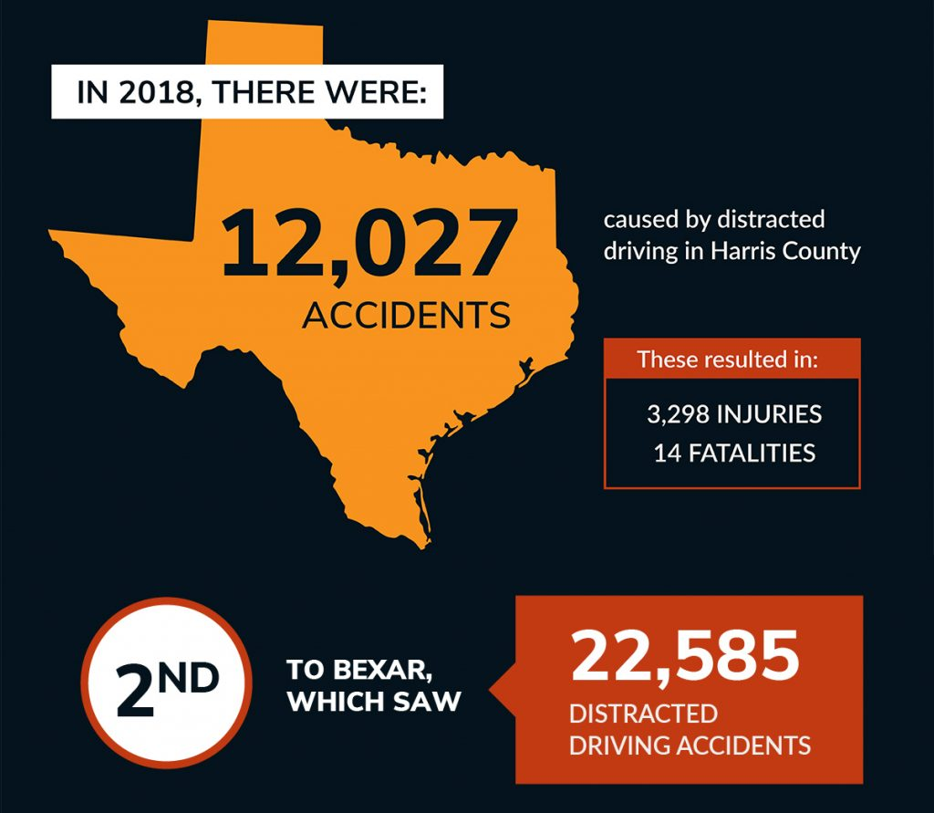 DLG Car Accident counties