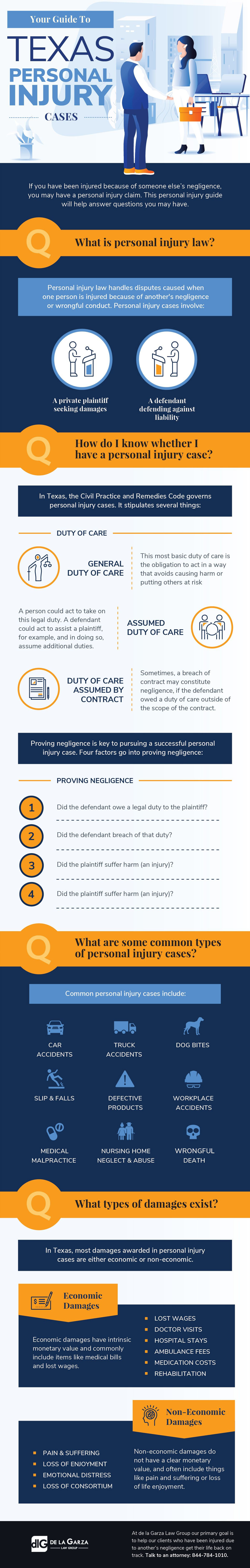 Personal Injury Infographic full
